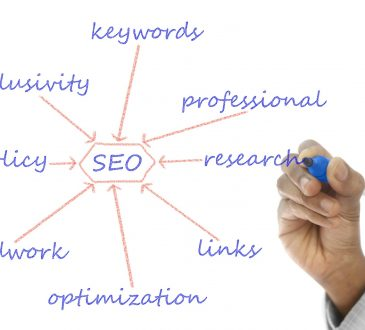 seo structure and pen with hand
